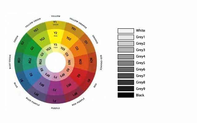 learn more about what the colors in your logo say about your business