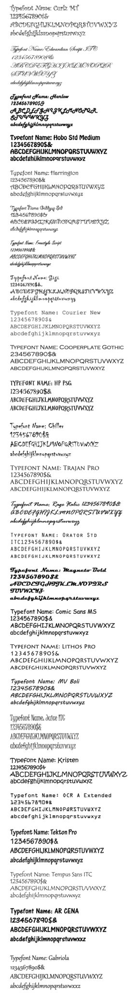 Formal, Casual & Specialty Typestyles